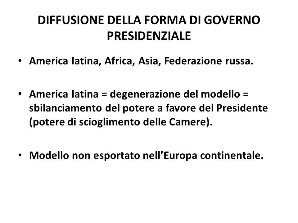 DIFFUSIONE DELLA FORMA DI GOVERNO PRESIDENZIALE