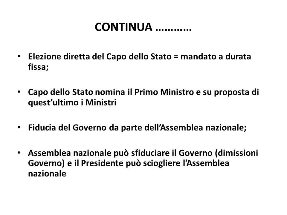 CONTINUA …………Elezione diretta del Capo dello Stato = mandato a durata fissa;