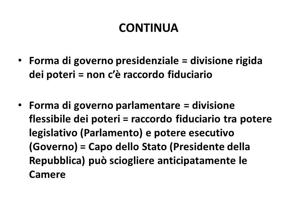 CONTINUA Forma di governo presidenziale = divisione rigida dei poteri = non c'è raccordo fiduciario.