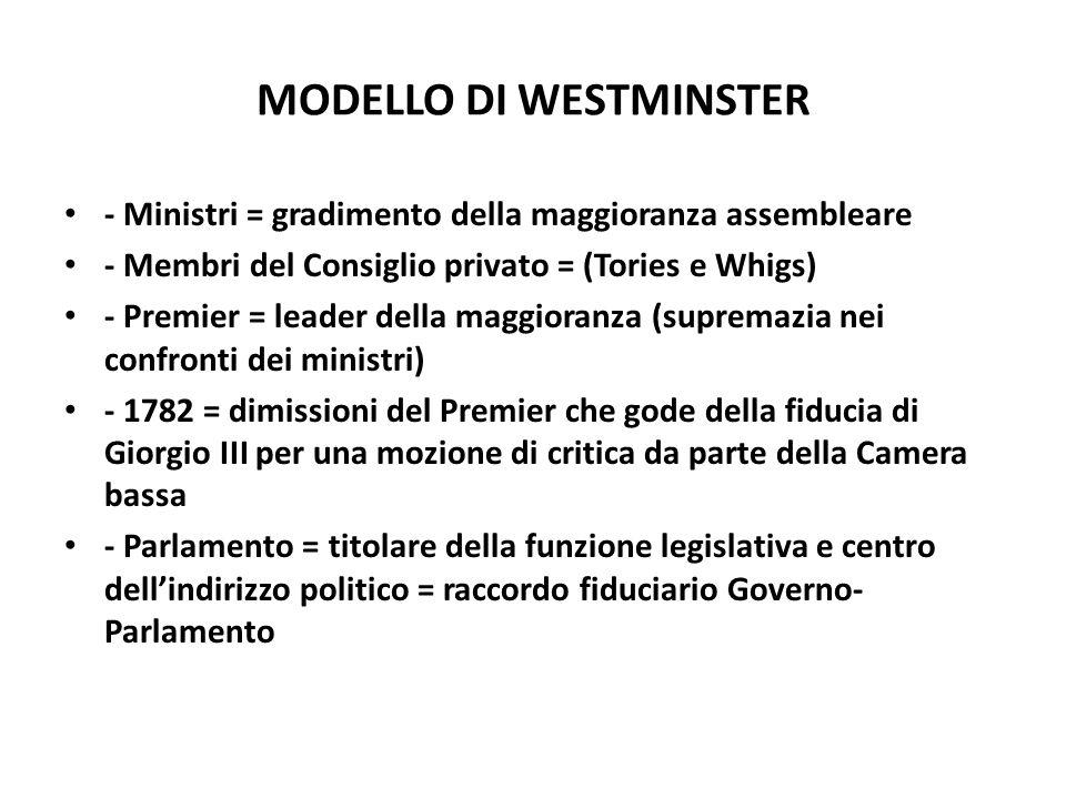 MODELLO DI WESTMINSTER