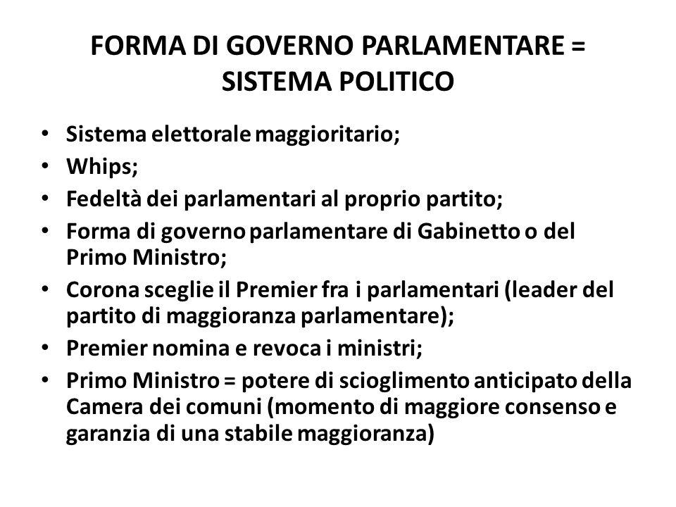 FORMA DI GOVERNO PARLAMENTARE = SISTEMA POLITICO