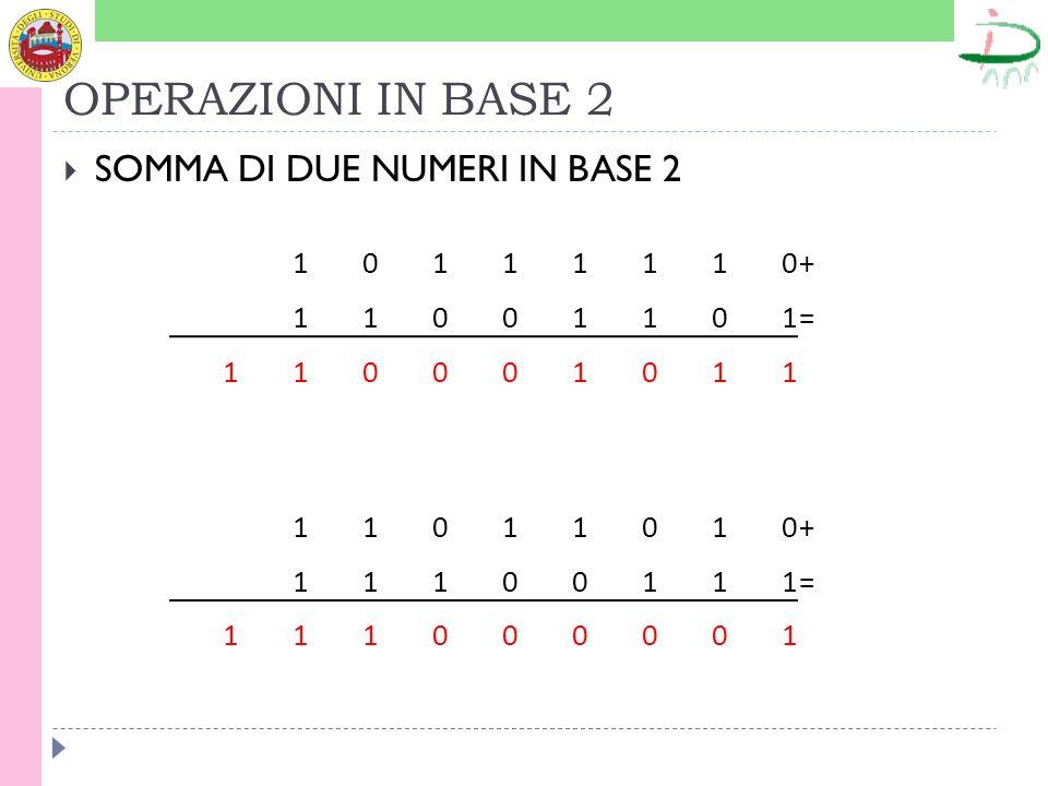 OPERAZIONI IN BASE 2 SOMMA DI DUE NUMERI IN BASE 2 1 + = 1 + =