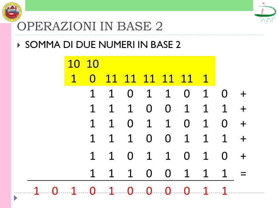 OPERAZIONI IN BASE 2 SOMMA DI DUE NUMERI IN BASE 2 101 100 11 1 + =