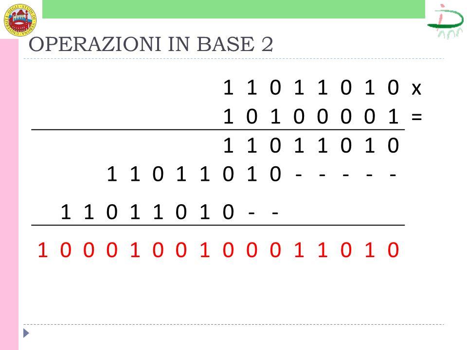 OPERAZIONI IN BASE 2 1 x = -