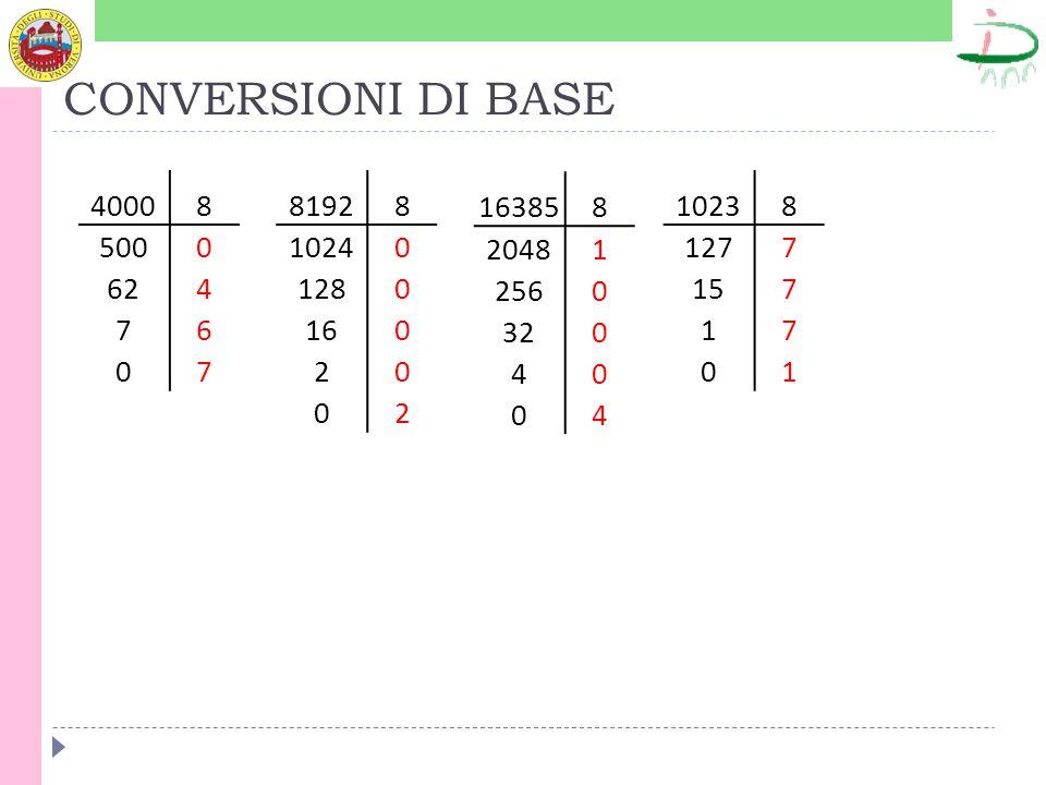 CONVERSIONI DI BASE 4000. 8. 500. 62. 4. 7. 6. 8192. 8. 1024. 128. 16. 2. 16385. 8. 2048.