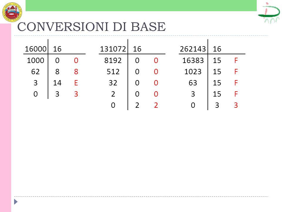 CONVERSIONI DI BASE 16000. 16. 1000. 62. 8. 3. 14. E. 131072. 16. 8192. 512. 32. 2.