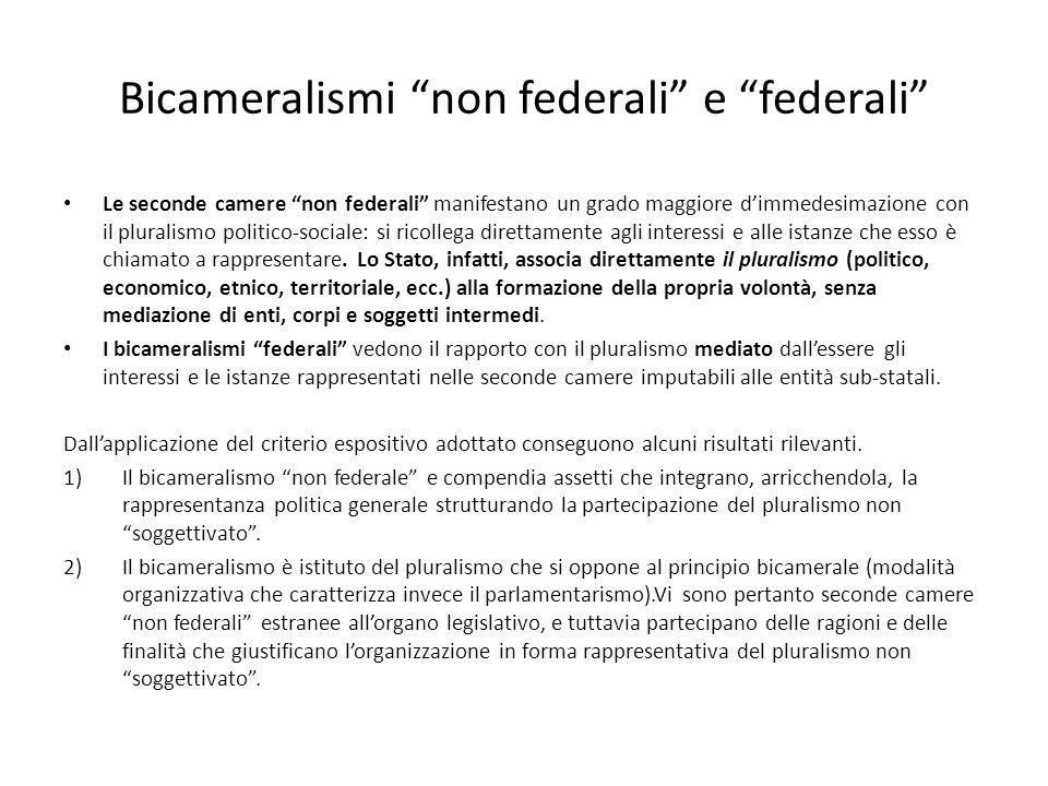 Bicameralismi non federali e federali