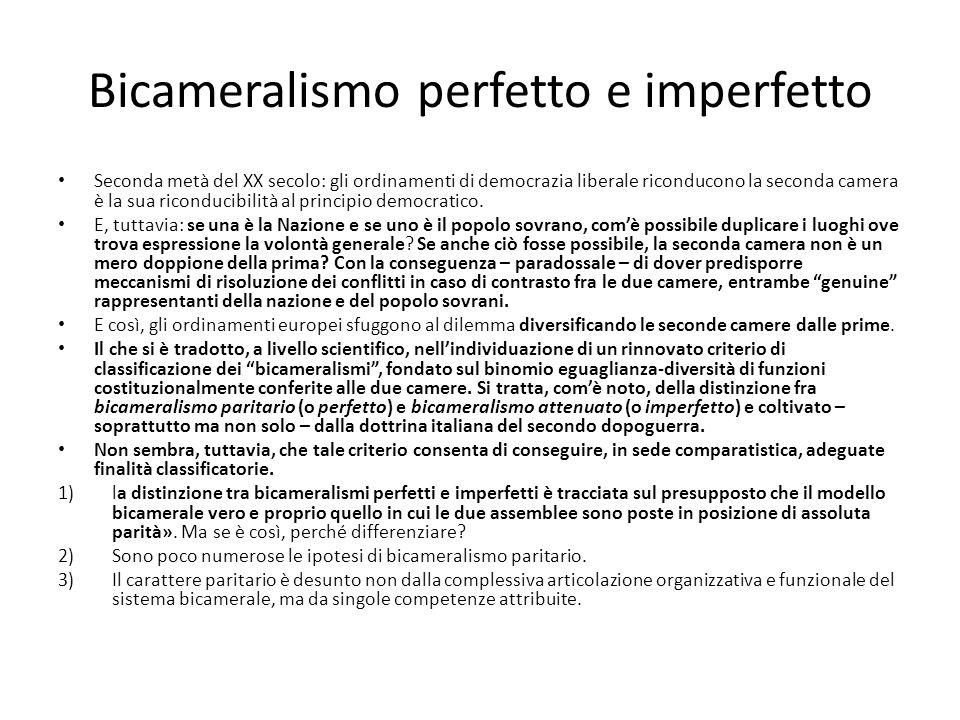 Bicameralismo perfetto e imperfetto