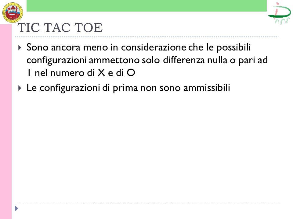 TIC TAC TOE Sono ancora meno in considerazione che le possibili configurazioni ammettono solo differenza nulla o pari ad 1 nel numero di X e di O.