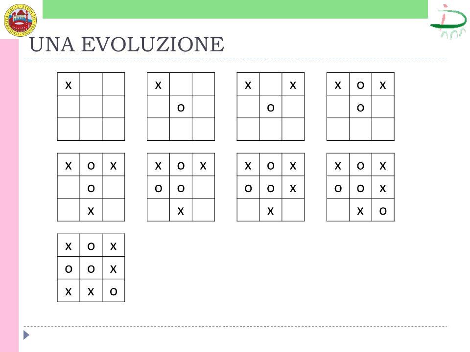 UNA EVOLUZIONE x o