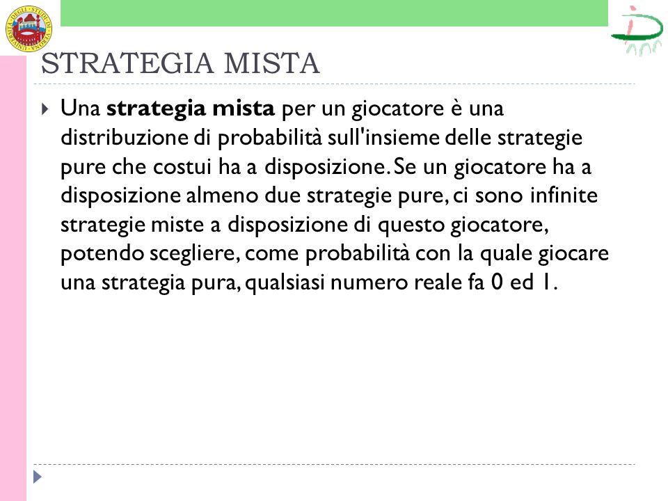 STRATEGIA MISTA