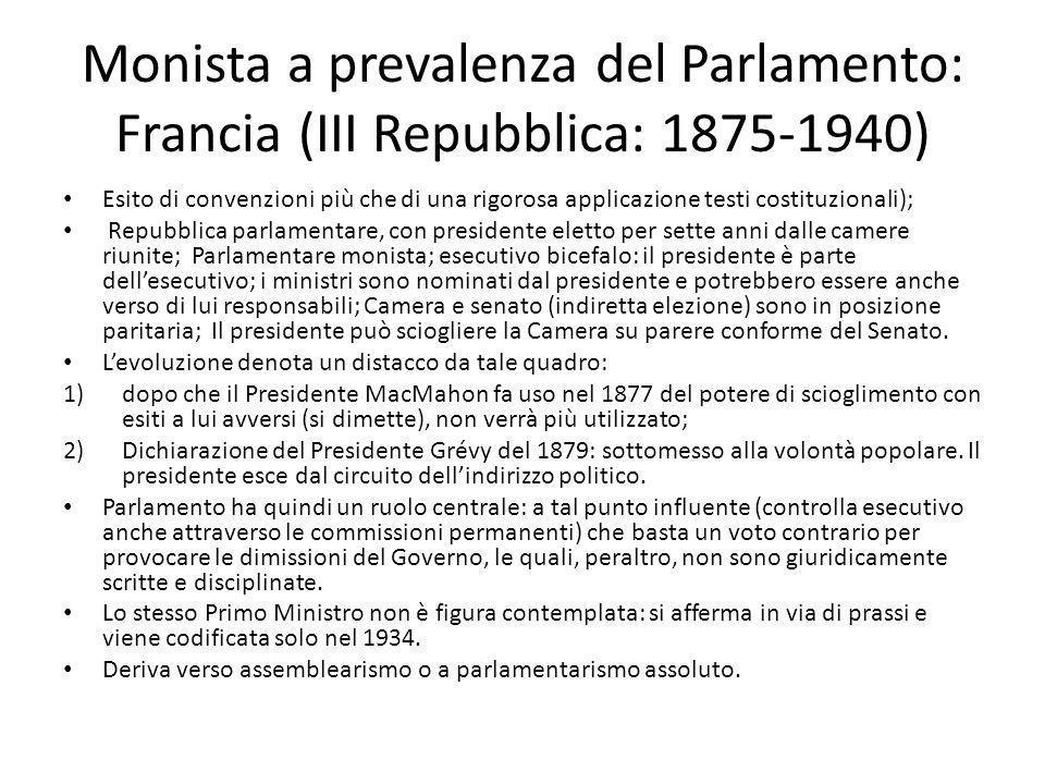 Monista a prevalenza del Parlamento: Francia (III Repubblica: 1875-1940)