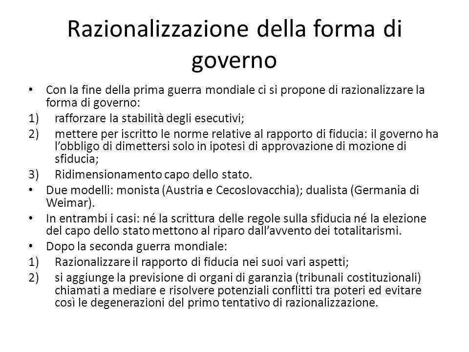 Razionalizzazione della forma di governo