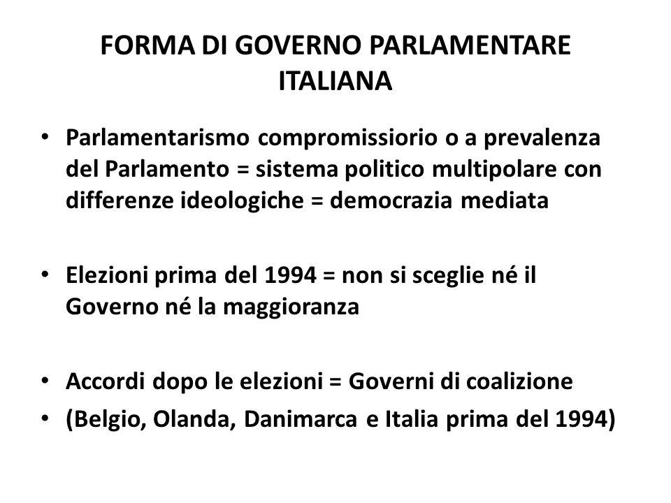 Forma di governo parlamentare italiana ppt video online for Repubblica parlamentare italiana