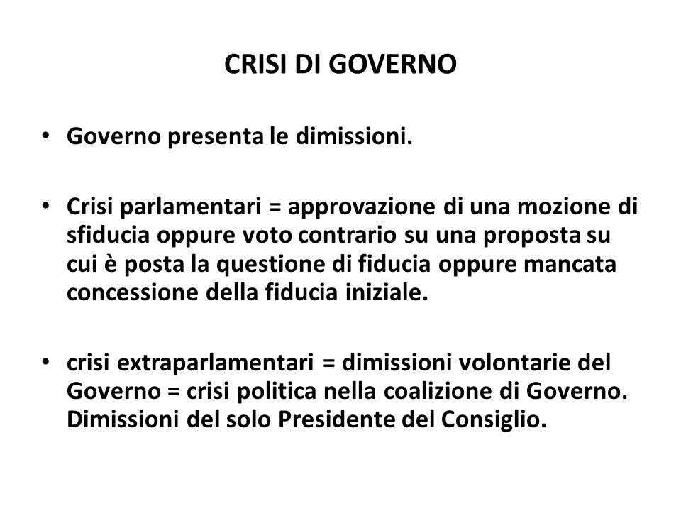 CRISI DI GOVERNO Governo presenta le dimissioni.