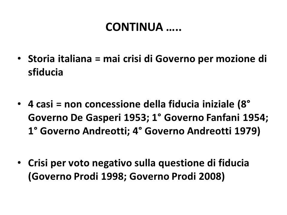CONTINUA ….. Storia italiana = mai crisi di Governo per mozione di sfiducia.