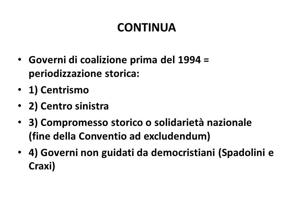 CONTINUA Governi di coalizione prima del 1994 = periodizzazione storica: 1) Centrismo. 2) Centro sinistra.