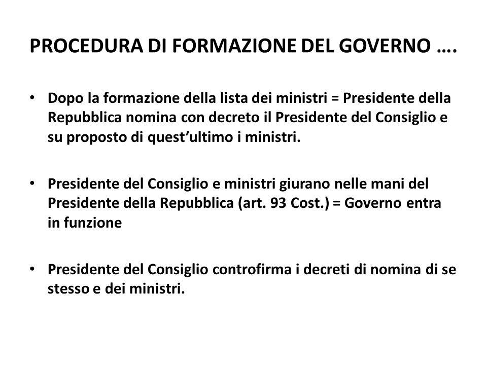 PROCEDURA DI FORMAZIONE DEL GOVERNO ….
