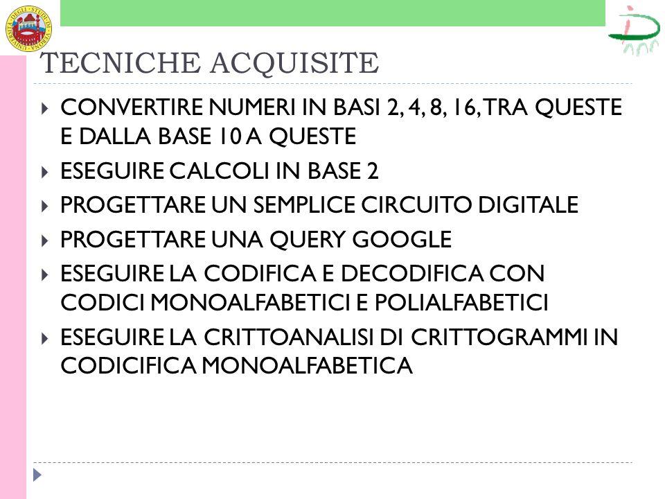 TECNICHE ACQUISITE CONVERTIRE NUMERI IN BASI 2, 4, 8, 16, TRA QUESTE E DALLA BASE 10 A QUESTE. ESEGUIRE CALCOLI IN BASE 2.