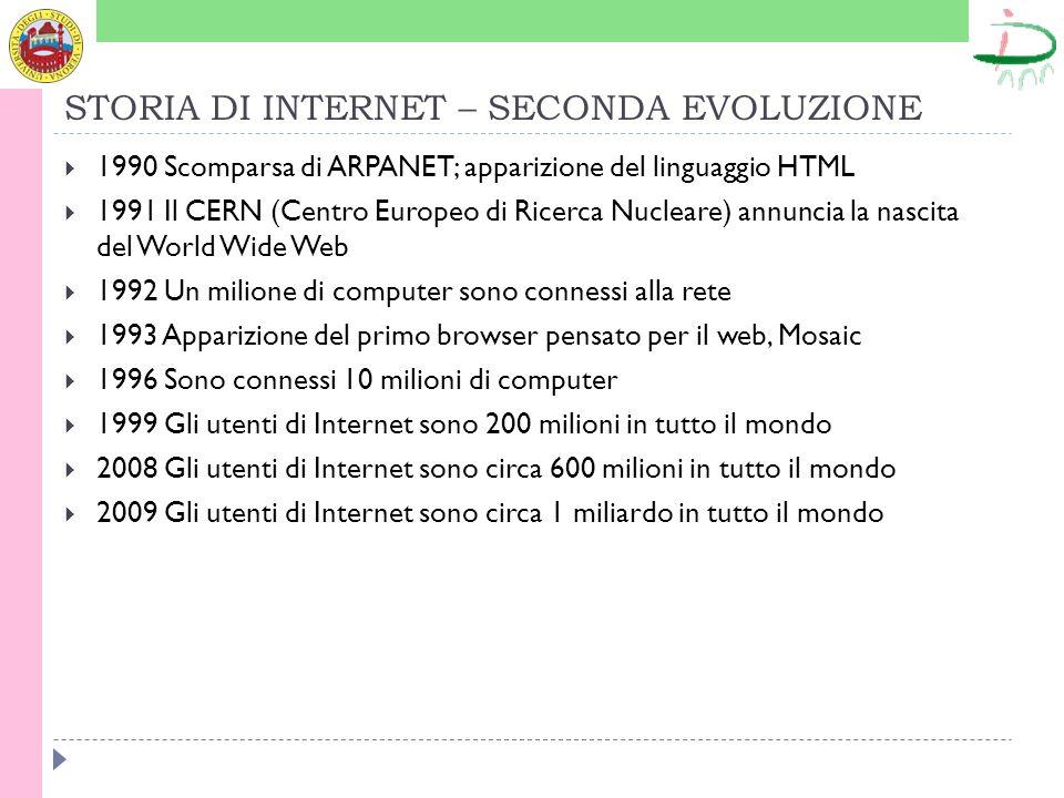 STORIA DI INTERNET – SECONDA EVOLUZIONE