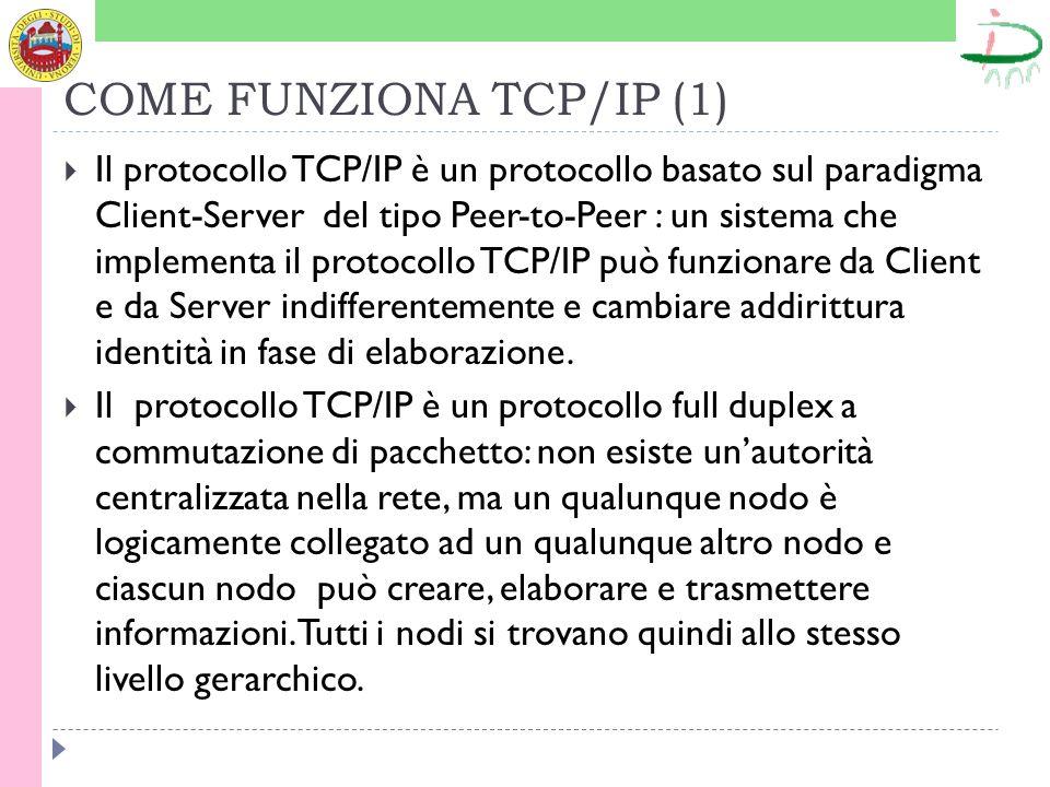 COME FUNZIONA TCP/IP (1)
