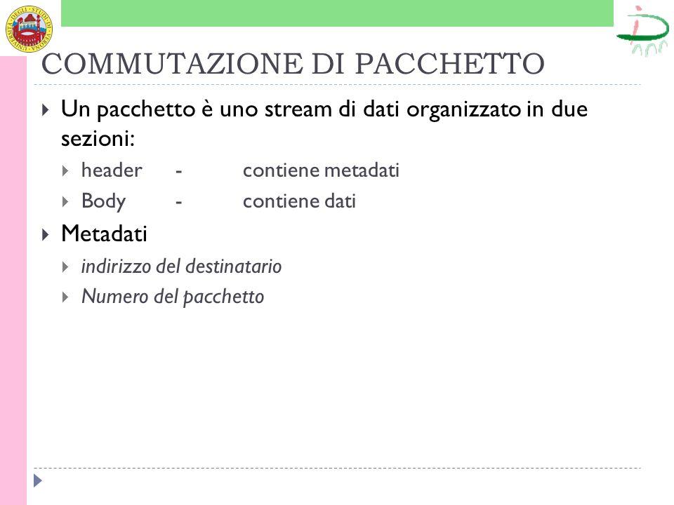 COMMUTAZIONE DI PACCHETTO