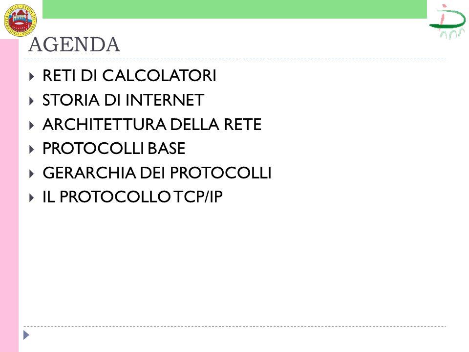 AGENDA RETI DI CALCOLATORI STORIA DI INTERNET ARCHITETTURA DELLA RETE