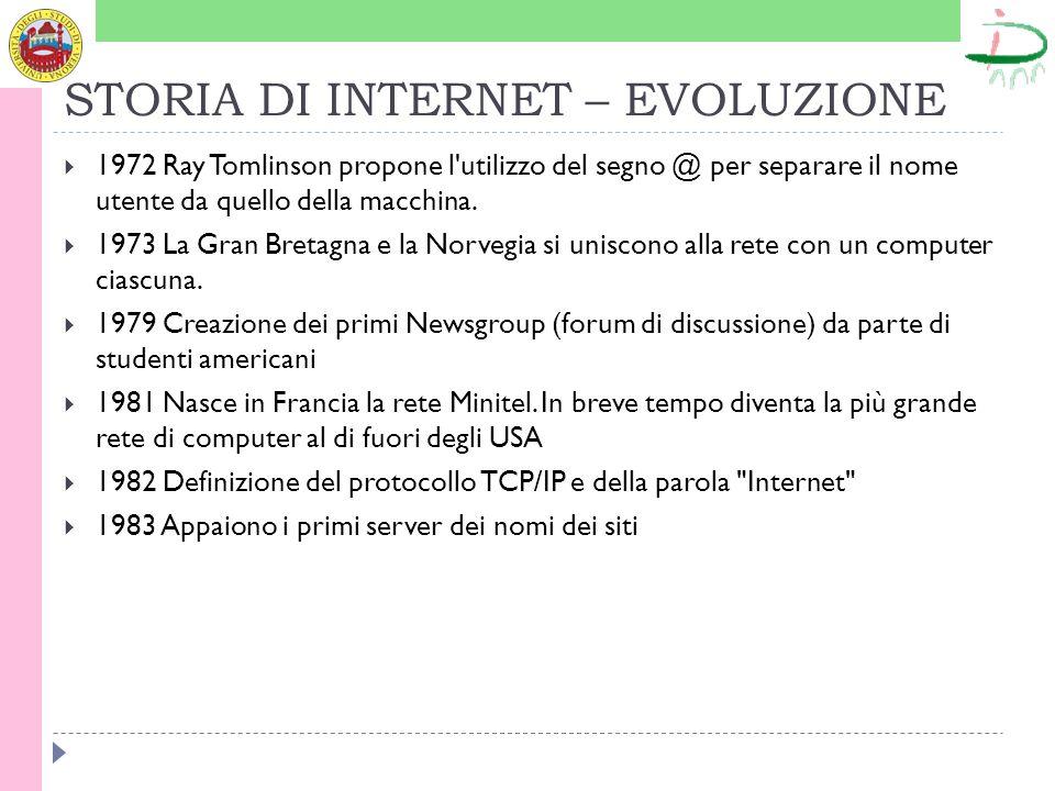 STORIA DI INTERNET – EVOLUZIONE