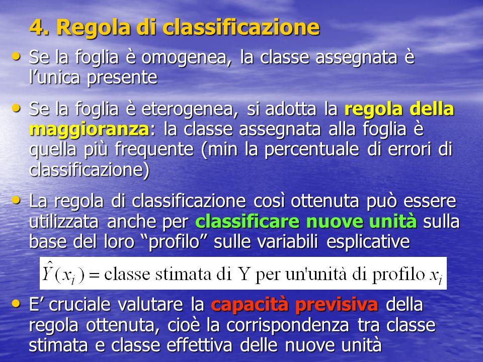 4. Regola di classificazione