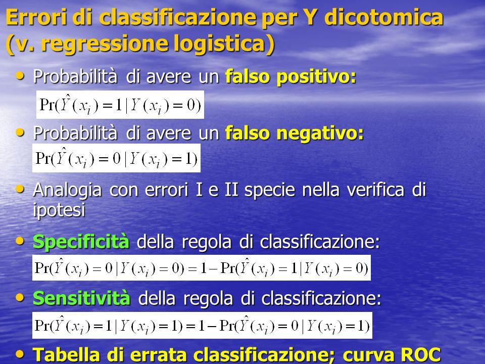 Errori di classificazione per Y dicotomica (v. regressione logistica)