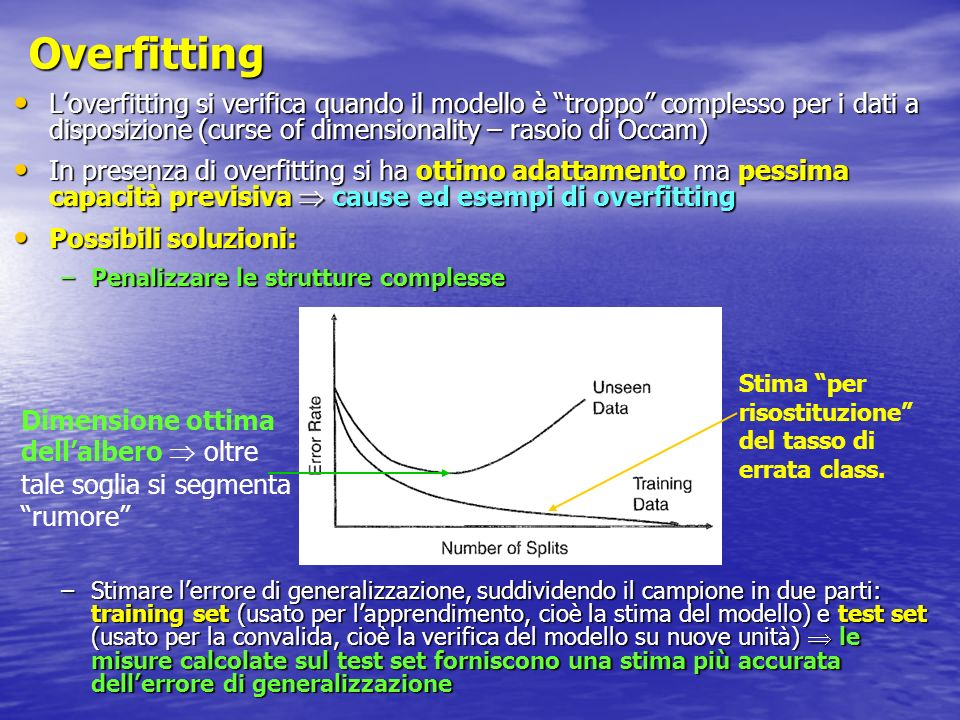Overfitting L'overfitting si verifica quando il modello è troppo complesso per i dati a disposizione (curse of dimensionality – rasoio di Occam)