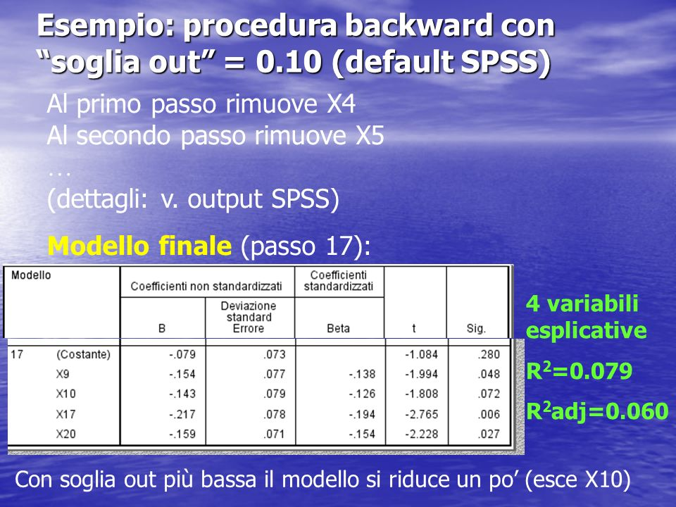 Esempio: procedura backward con soglia out = 0.10 (default SPSS)