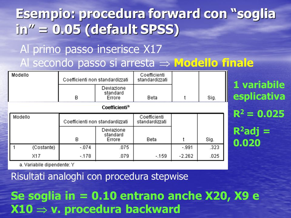 Esempio: procedura forward con soglia in = 0.05 (default SPSS)