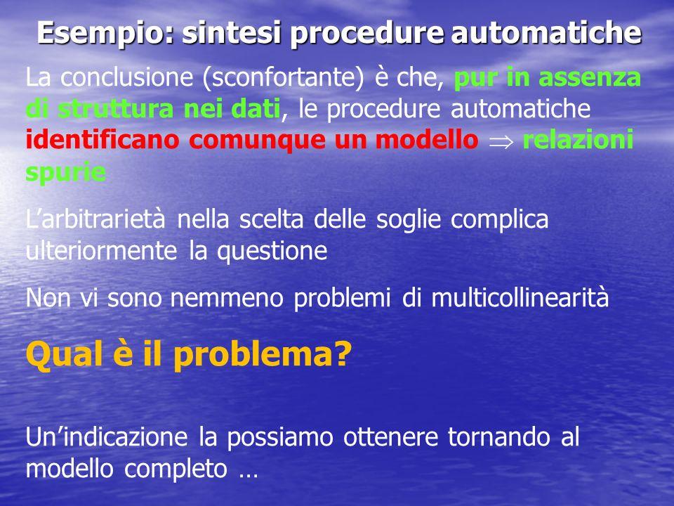 Esempio: sintesi procedure automatiche