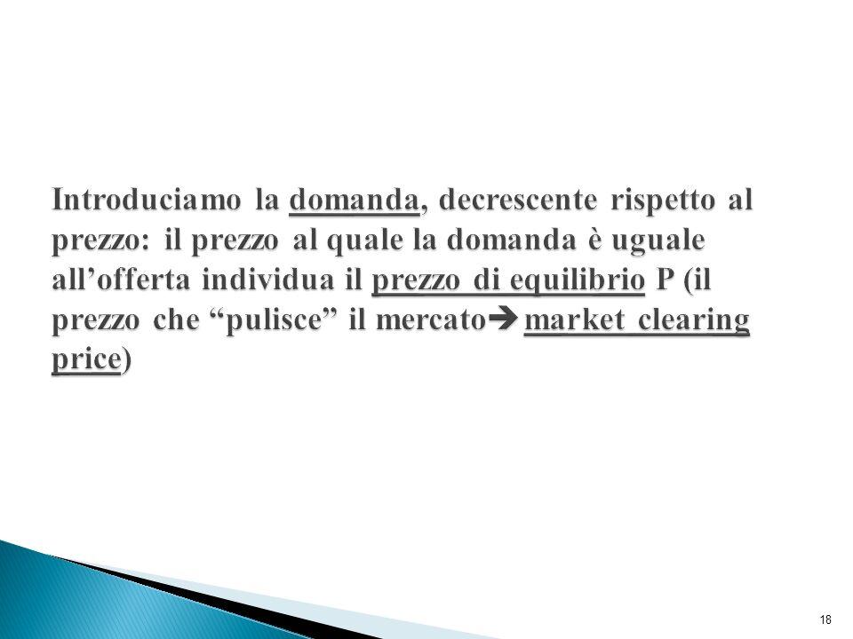 Introduciamo la domanda, decrescente rispetto al prezzo: il prezzo al quale la domanda è uguale all'offerta individua il prezzo di equilibrio P (il prezzo che pulisce il mercatomarket clearing price)