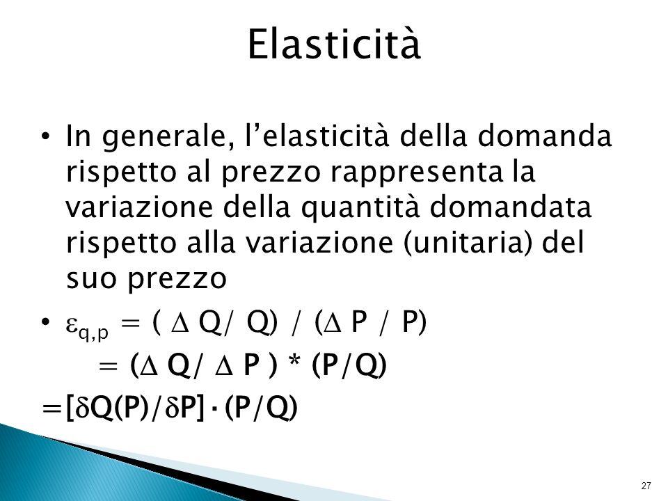 Elasticità