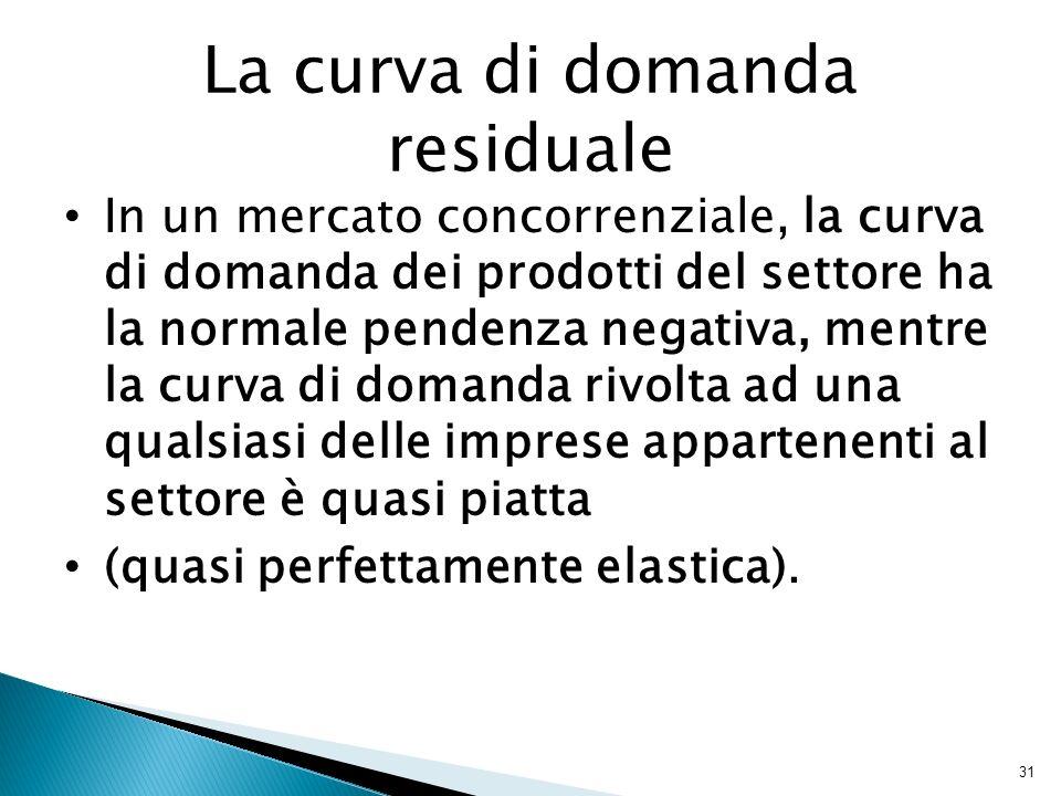 La curva di domanda residuale