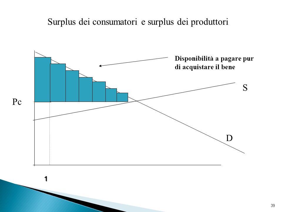 Surplus dei consumatori e surplus dei produttori