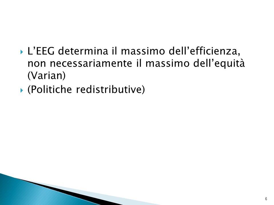 L'EEG determina il massimo dell'efficienza, non necessariamente il massimo dell'equità (Varian)