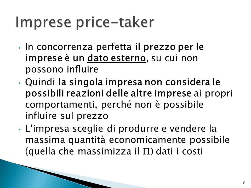 Imprese price-taker In concorrenza perfetta il prezzo per le imprese è un dato esterno, su cui non possono influire.