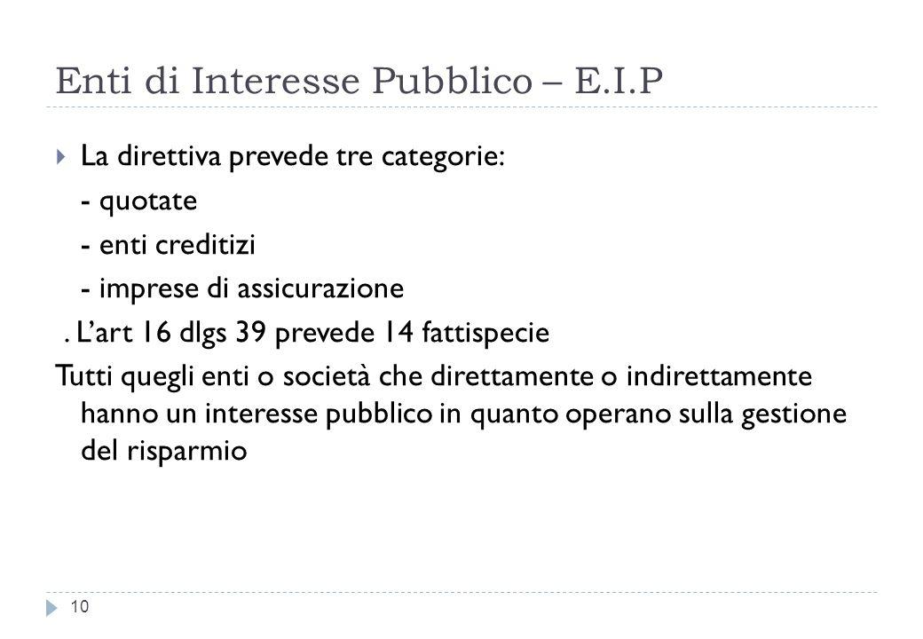 Enti di Interesse Pubblico – E.I.P