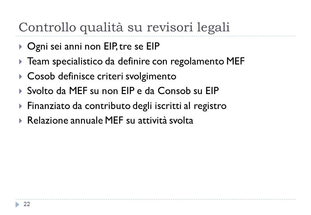 Controllo qualità su revisori legali