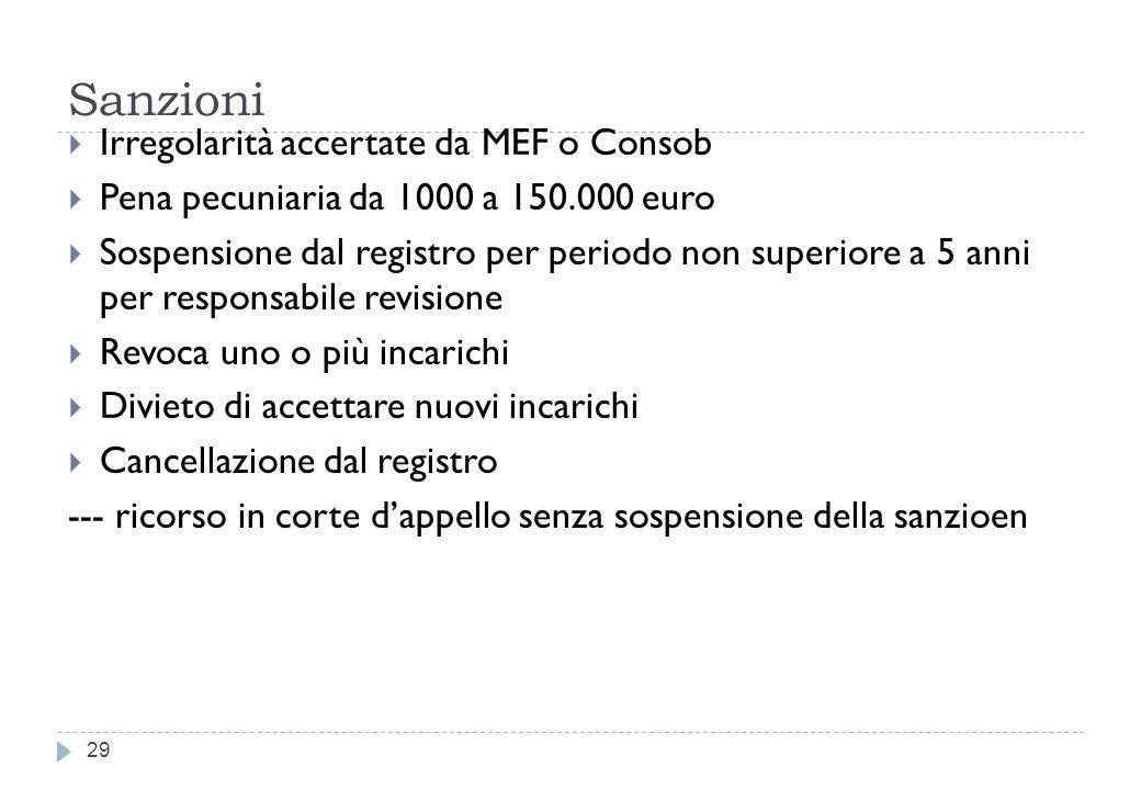 Sanzioni Irregolarità accertate da MEF o Consob