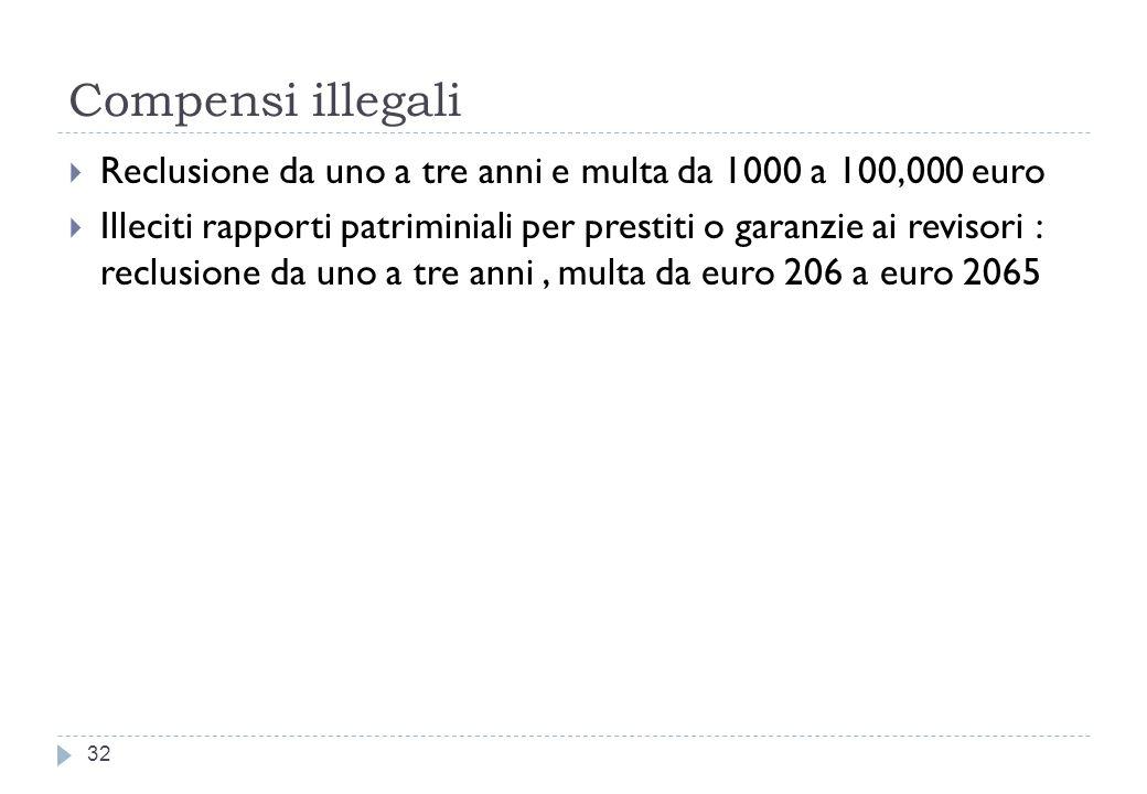 Compensi illegali Reclusione da uno a tre anni e multa da 1000 a 100,000 euro.