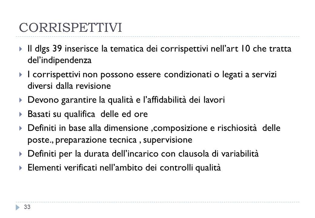 CORRISPETTIVI Il dlgs 39 inserisce la tematica dei corrispettivi nell'art 10 che tratta del'indipendenza.