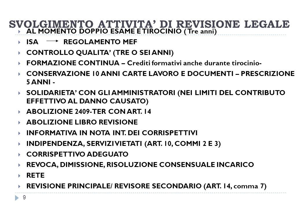 SVOLGIMENTO ATTIVITA' DI REVISIONE LEGALE