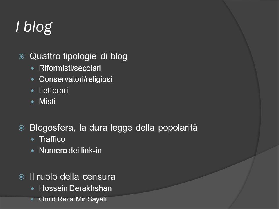 I blog Quattro tipologie di blog