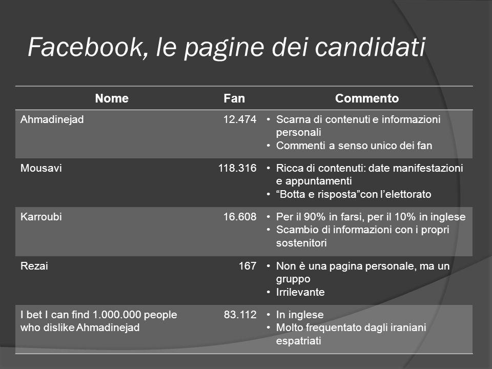 Facebook, le pagine dei candidati