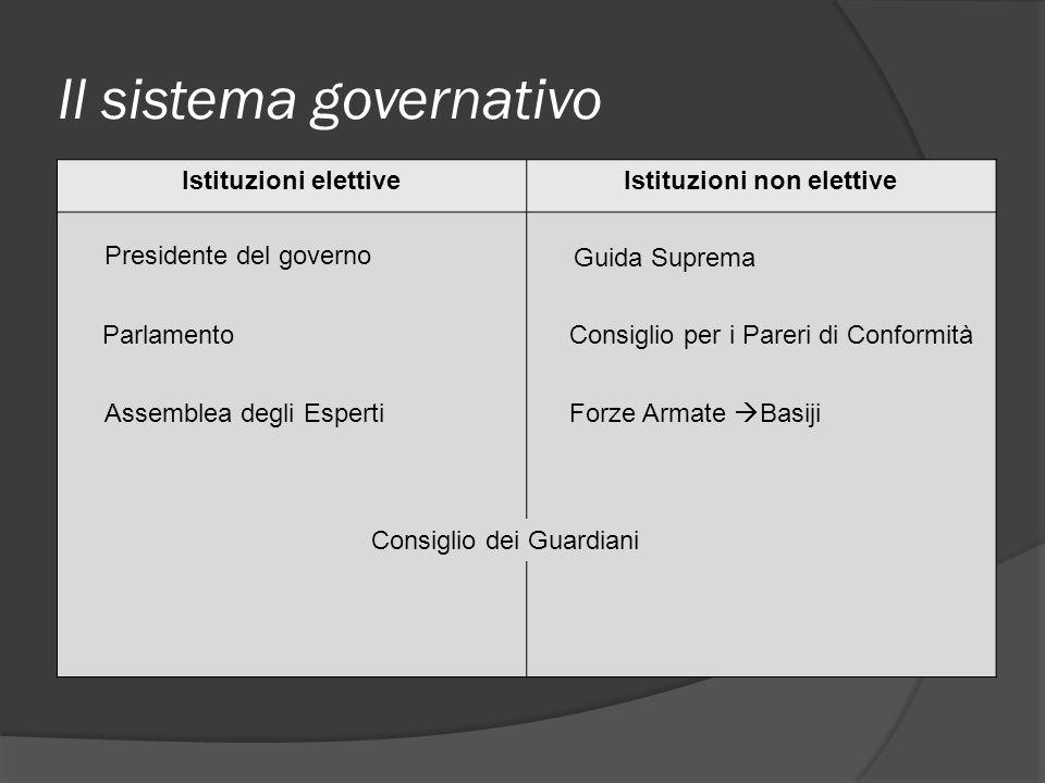 Il sistema governativo