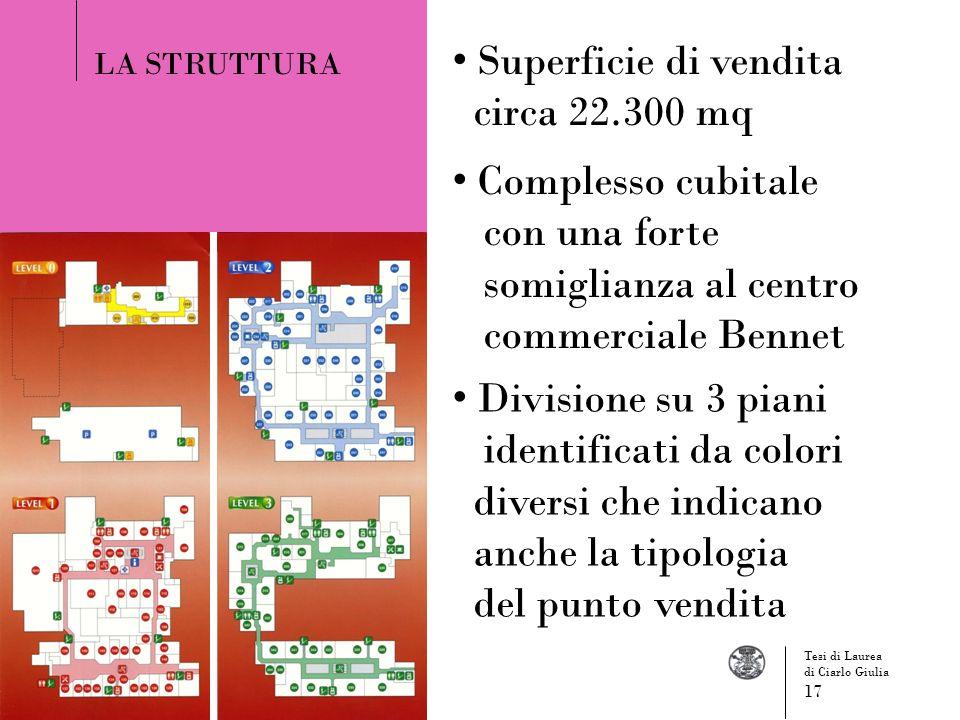 identificati da colori diversi che indicano anche la tipologia